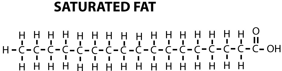 saturated fat, not an omega fat