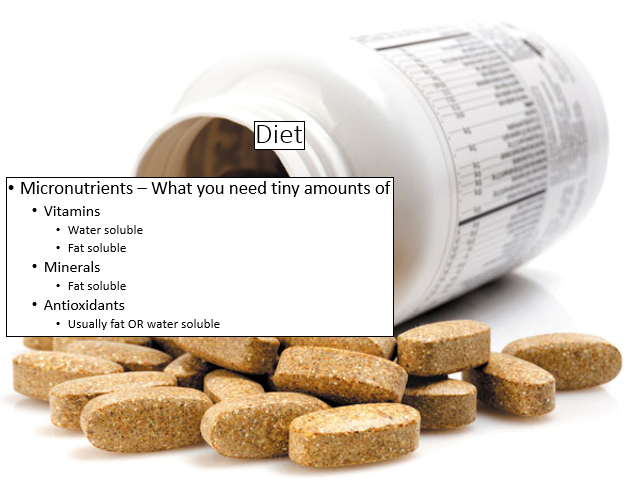 vitamins and minerals in your weight loss plan